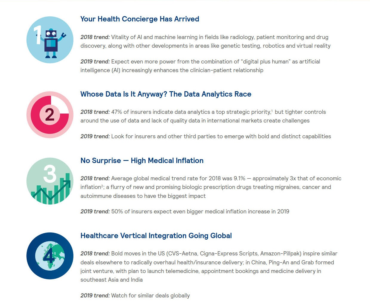 Top International Health Predictions for 2019